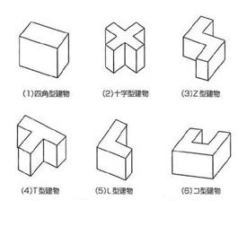 建物の形別の耐震性能